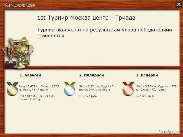 русская рыбалка турниры