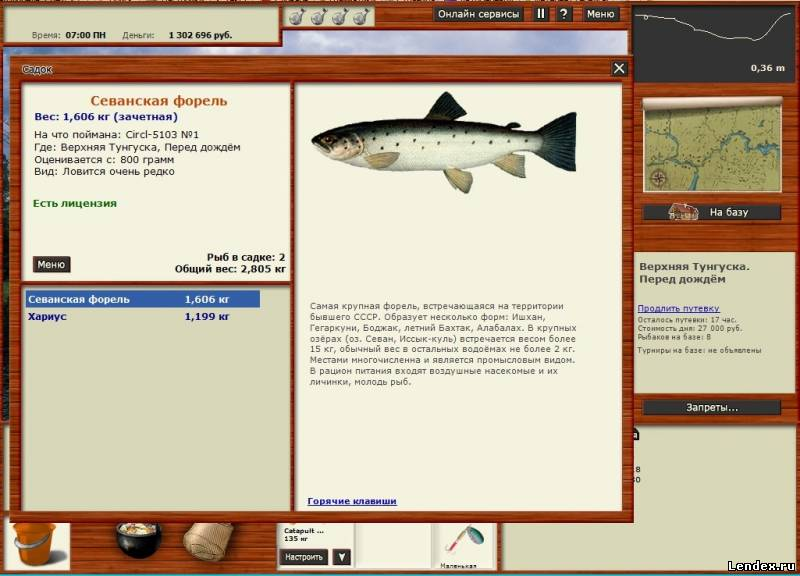 русские рыболовные форумы